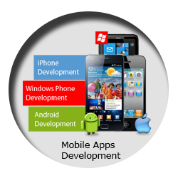 Mobile Apps Development in Patna,Bihar,Noida,Delhi NCR